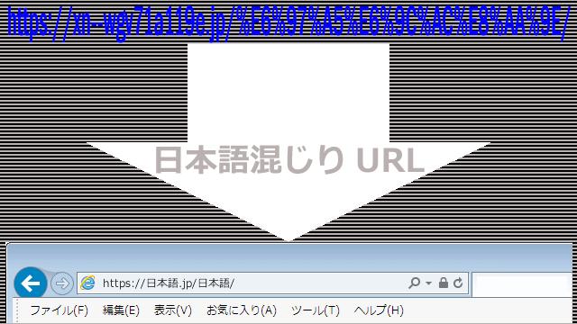 日本語URLはSEO的に問題ないのか